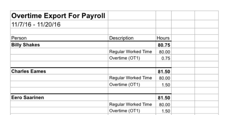 overtime report template